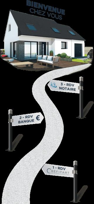 Prêt immobilier avec Créfipart